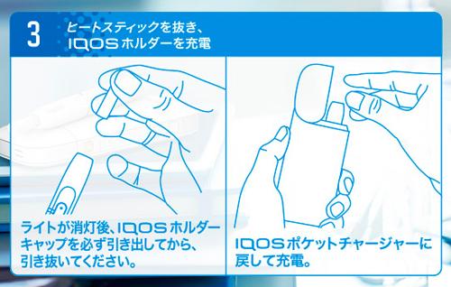 iQOS(アイコス)の使い方