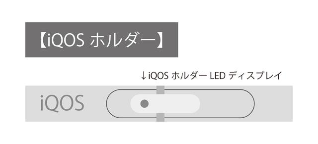 iQOS(アイコス)ホルダーの点滅、点灯パターン