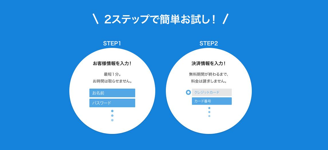 U-NEXTの無料お試し期間の申込方法1