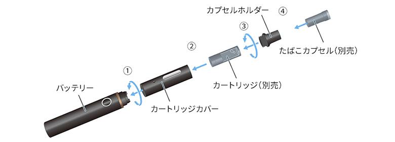 PloomTECH+(プルームテック・プラス)レビュー3