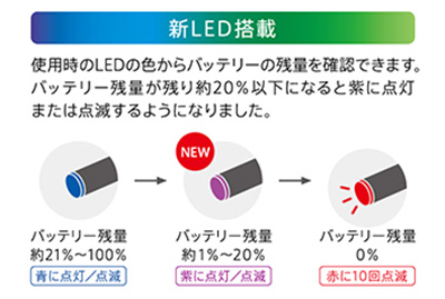 バージョンアップ5つの変更点(電池残量インディケータ搭載)