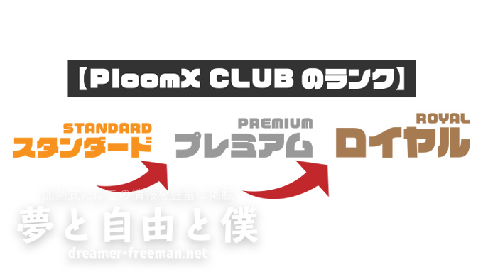 PloomX CLUBで出来ること-PloomX CLUBのランク特典