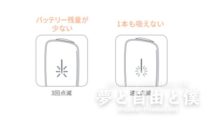 プルームエックスの「LED表示パターン」解説-バッテリーの残量確認2